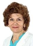 Лапкина Ирина Анатольевна