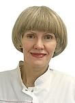 Осовская Ирина Викторовна