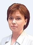 Павлова Ольга Алексеевна
