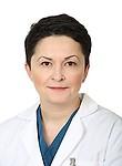 Нечушкина Валентина Михайловна,   Гинеколог , Онкогинеколог , Хирург
