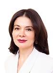 Середкина Ольга Владимировна,   Косметолог