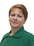 Панченко Ирина Анатольевна,   Окулист (офтальмолог)