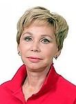 Пермякова Марина Юрьевна,   Дерматолог , Косметолог