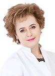 Сенченко Надежда Яковлевна